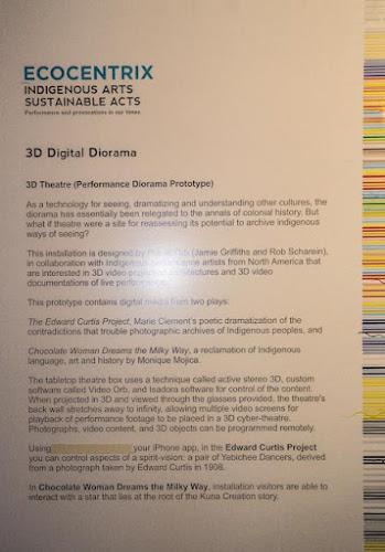 <p> 3D Theatre description</p>