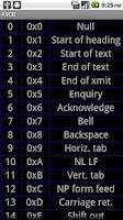 Screenshot of ASCII Chars