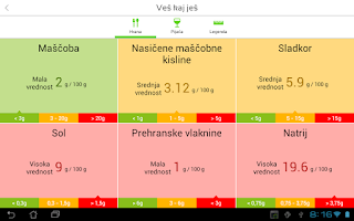 Screenshot of Veš kaj ješ
