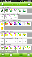 Screenshot of Flora Helvetica Mini français