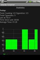 Screenshot of Smoke Counter