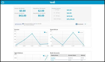 Screenshot of Yendo Accounting