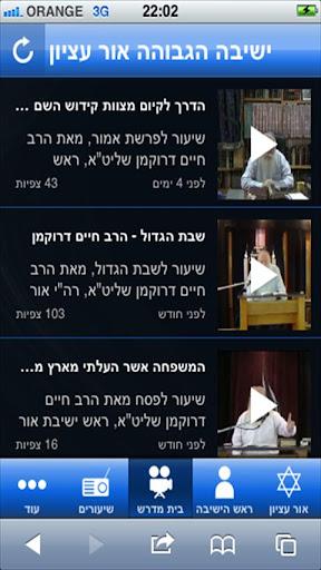 Yeshiva Gavoha Or Etzion
