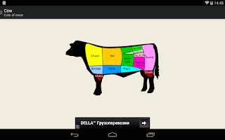 Screenshot of Cuts of meat