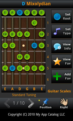All Guitar Scales