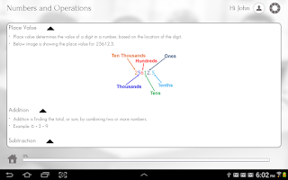 Screenshot of Learn Algebra I