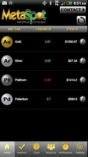 MetaSpot Gold Calculator Plus