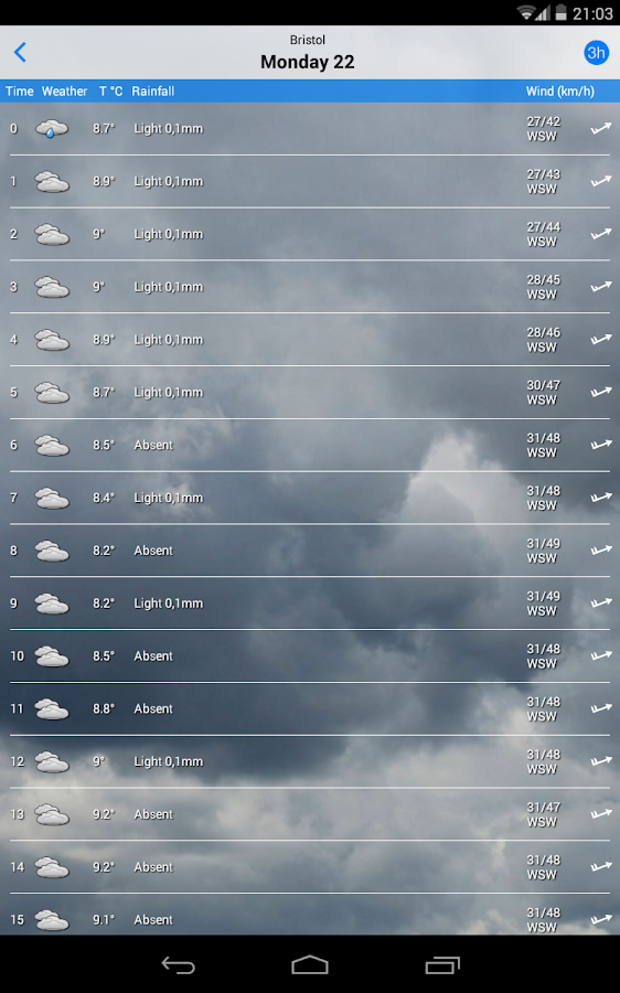 the Weather+ Screenshot 5