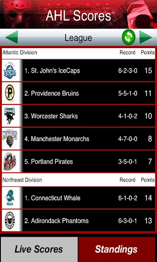 AHL Hockey Scores