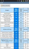 Screenshot of Restaurant Weight Loss LITE