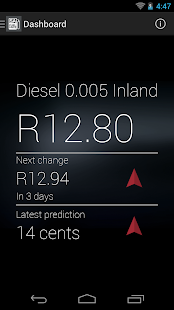 SA Fuel Price - screenshot