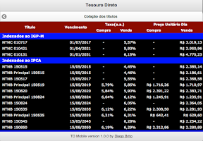 Screenshot of Tesouro Direto Mobile