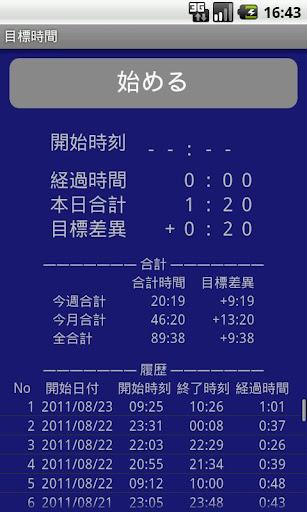 關於用電話查詢中原標準時間- Yahoo!奇摩知識+