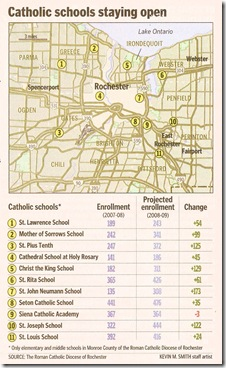 2008-06-20 - Catholic Schools Staying Open-Enhanced-200dpi