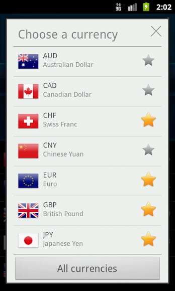Easy Currency Converter Pro 2.4.9