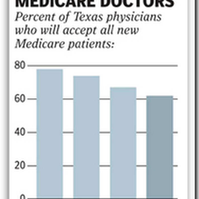 Texas doctors who will see new Medicare Patients…