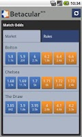 Screenshot of Betacular Betfair Viewer