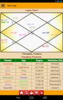 Screenshot of Astrology & Horoscope