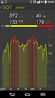 Screenshot of Heart Rate - Sport Gear + Wear