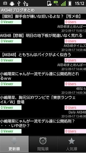 AKB48ブログまとめ