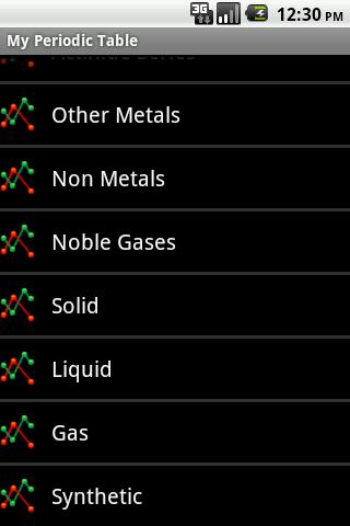 【免費書籍App】My Periodic Table-APP點子
