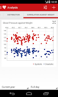 Screenshot of Blood Pressure Companion