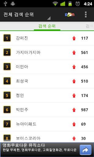 NaDa App Naver Daum Issue