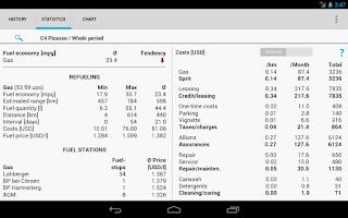 Screenshot of Car Costs Complete