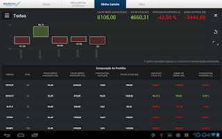 Screenshot of BMFBOVESPA