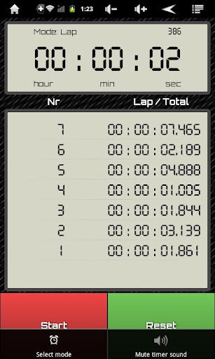 Simple Stopwatch Timer