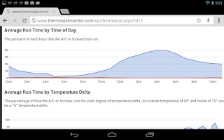 Screenshot of Android Thermostat