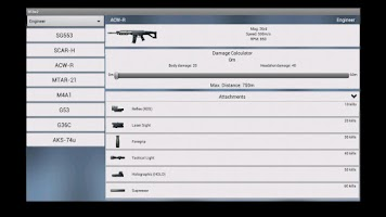 Screenshot of BF3 Weapon Statistics