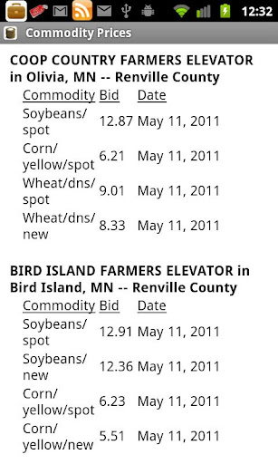 Local Commodity Prices