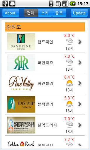 리조트 날씨 - Resort Information