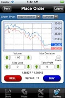 Screenshot of EXNESS MT4 droidTrader