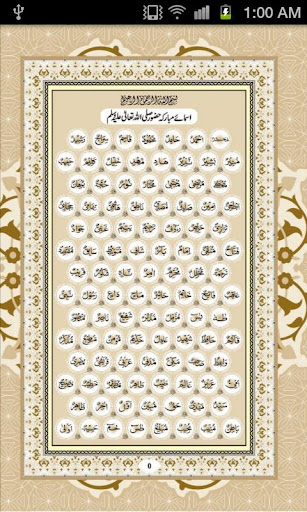 Noble Names of Prophet PBUH