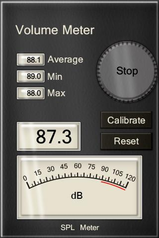 dB SPL Sound Audio Levels