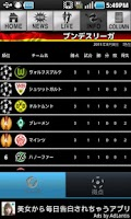 Screenshot of 超WORLDサッカー!