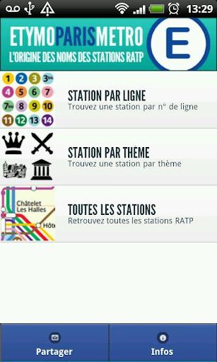 巴黎地鐵:詞源
