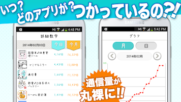 Screenshot of WiFi・通信量チェッカー:wi-fi接続で通信料を節約せよ