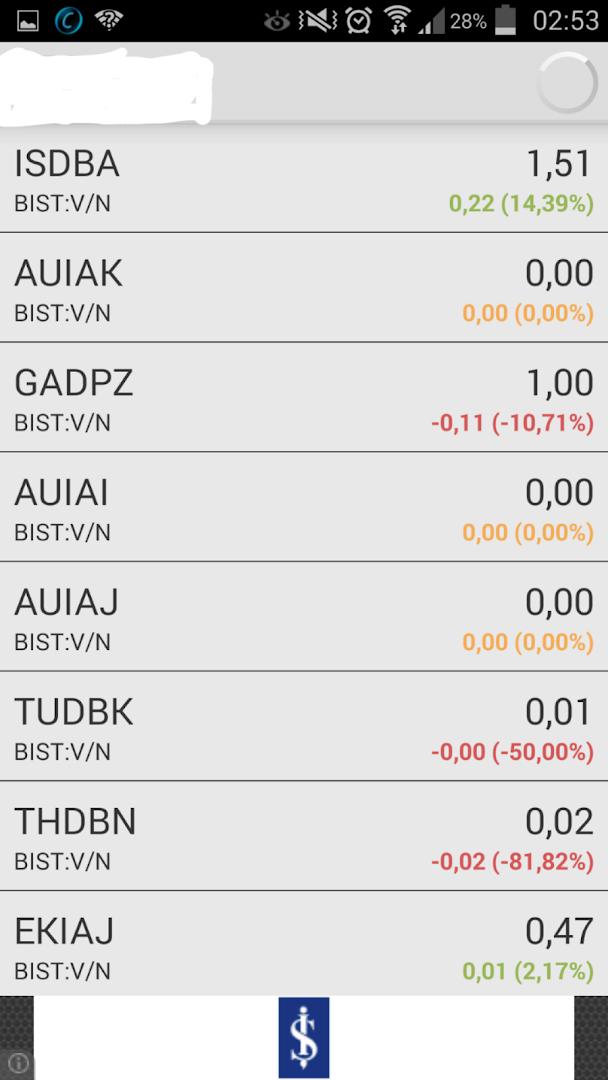 Migliori trading system automatici