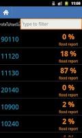 Screenshot of ThaiFlood Report