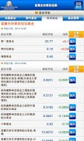 Screenshot of 富蘭克林投顧
