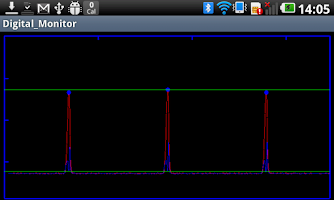 Screenshot of Heart Beat Monitor