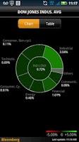 Screenshot of Bloomberg for Smartphone