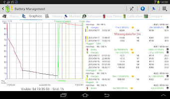 Screenshot of Android Tuner