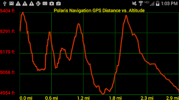 Screenshot of Polaris Navigation GPS