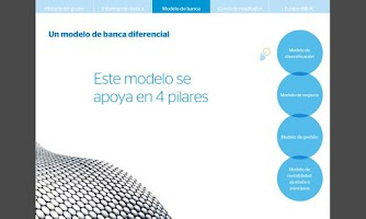 Screenshot of BBVA Appdate