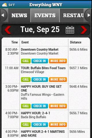 Buffalo-WNY