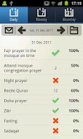 Screenshot of Ibadah Evaluation